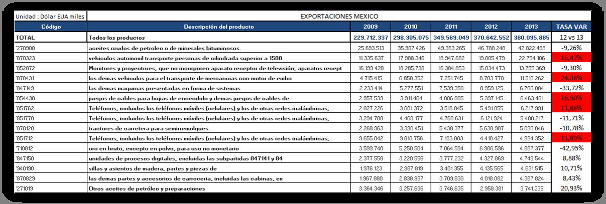 Export_Excel