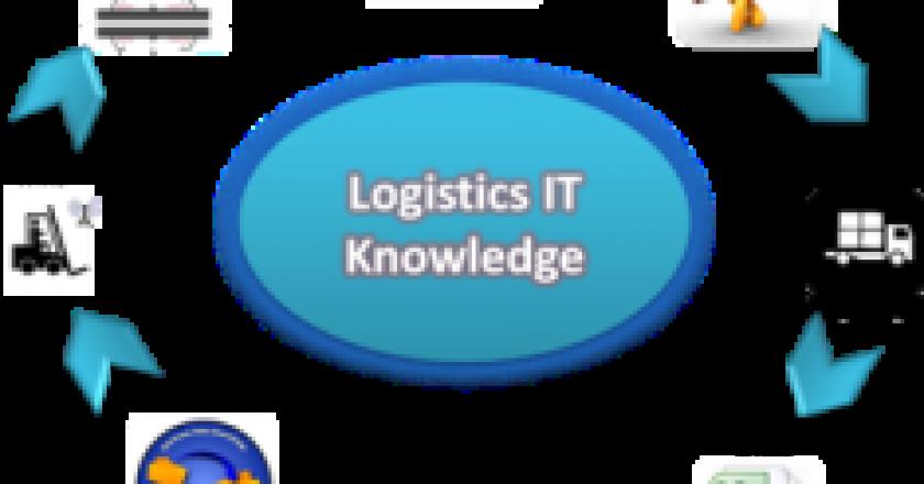 Sistema Informacion logistica