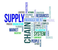 Supply Chain Definiciones