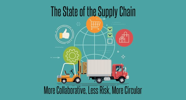 Supply Chain State